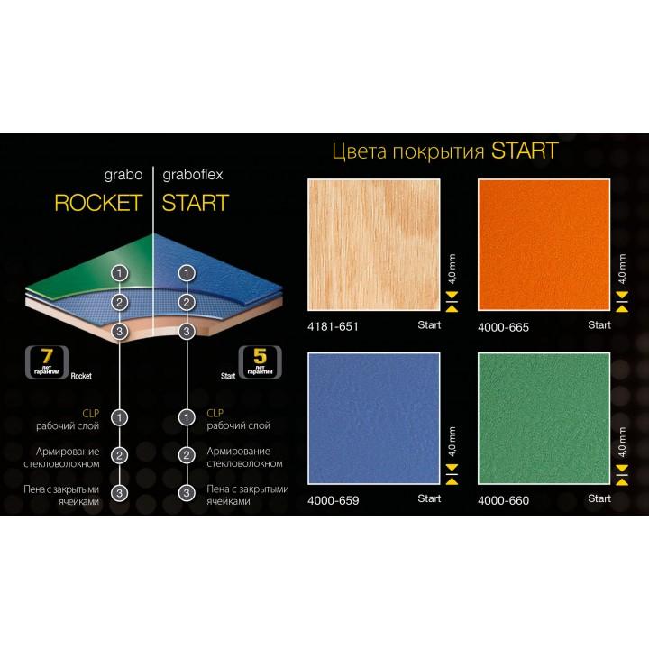 Спортивное напольное ПВХ покрытие GraboFlex Start Wood (под дерево)